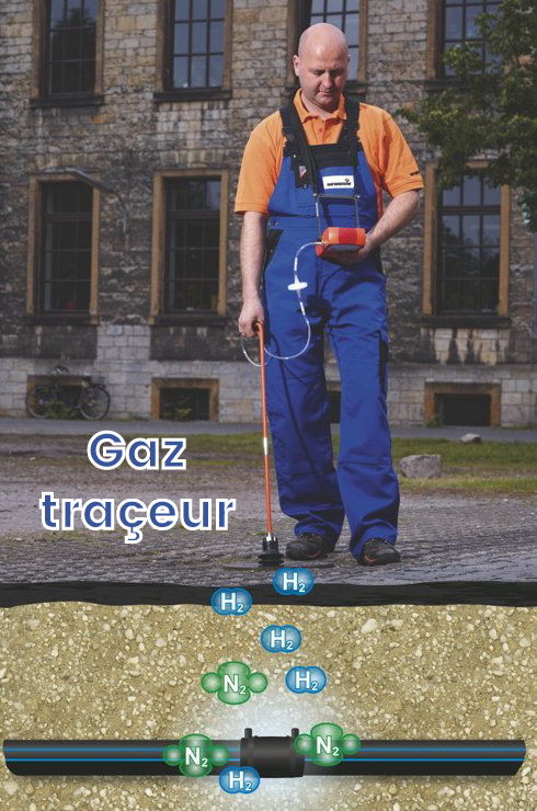 gaz-traceur